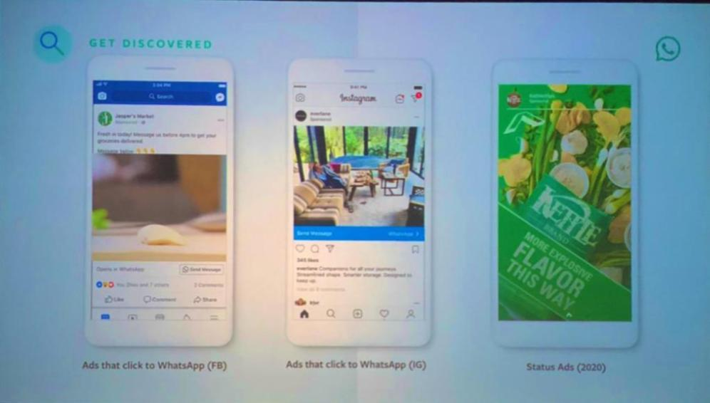 Best Ads Of 2020.Whatsapp Will Start Showing Ads In Status Feature From